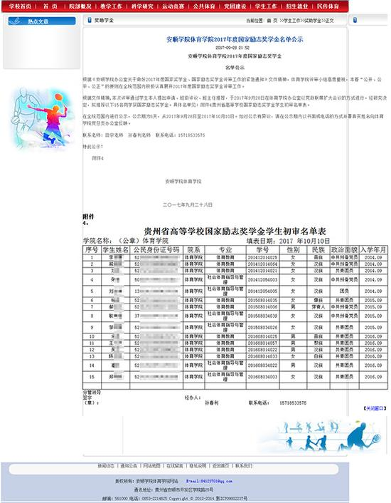 安顺学院体育学院官网(tyxy.asu.edu.cn/index.htm)于2017年9月28日宣布了《安顺学院体育学院2017年度国家励志奖学金名单公示》。图片系汹涌新闻基于掩护隐私需要打码,原页面没有打码。