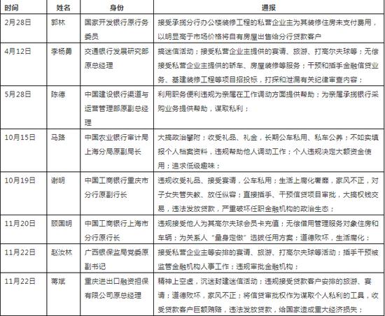 如龙极攻略赌场在哪 上世纪中国向美抛售退役飞机 标价便宜背后更有故事