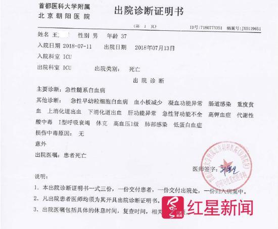 ▲王先生的出院诊断证明书 受访者供图