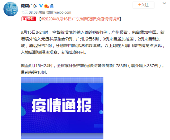 广东15日新增境外输入确诊病例1例、无症状感染者7例图片