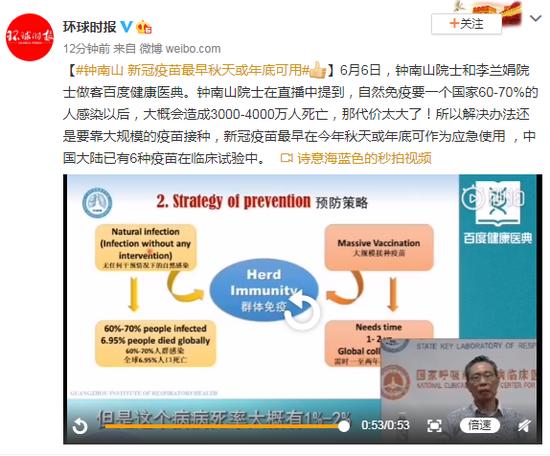 钟南山:新冠疫苗最早秋天或年底可用图片