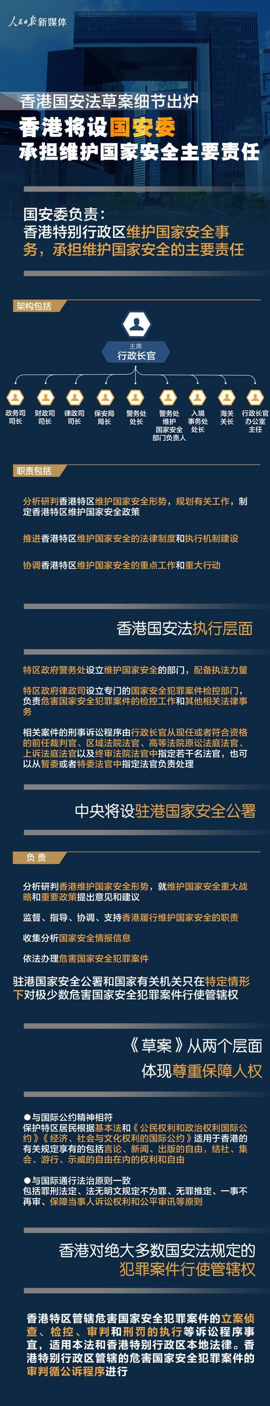 香港国安法草案一图概览图片