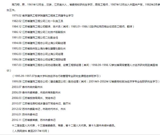 周乃翔简历,群众网材料