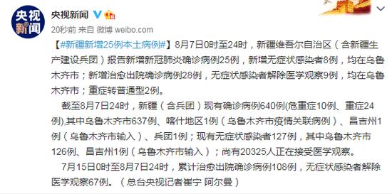 「恒达官网」含兵团新增恒达官网25例本土病例图片