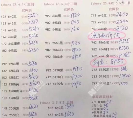 劉宇提供的報價單(新機型),注意,這是渠道價還不是最終售價 (圖片來源:受訪者供圖)