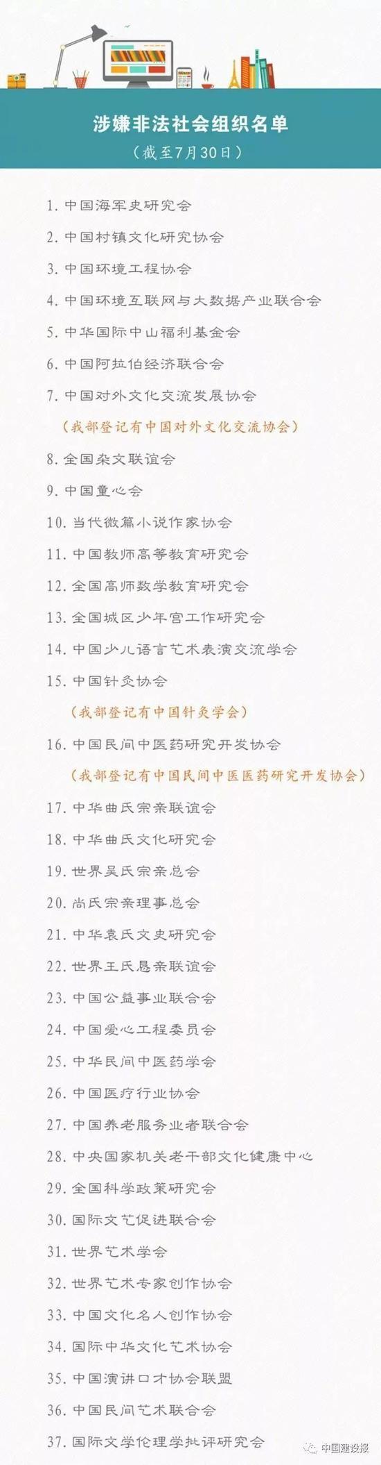住建领域19个组织涉非法:取缔6个解散或劝散11个杏彩娱乐