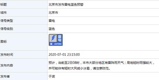 「杏悦主管」北京市发布杏悦主管雷电蓝色预图片