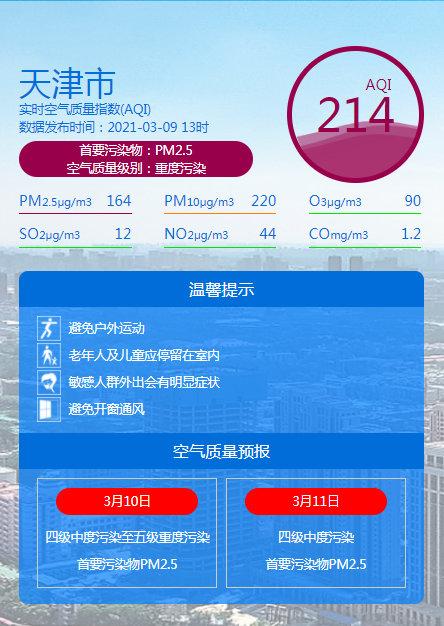 天津:空气质量级别为重度污染