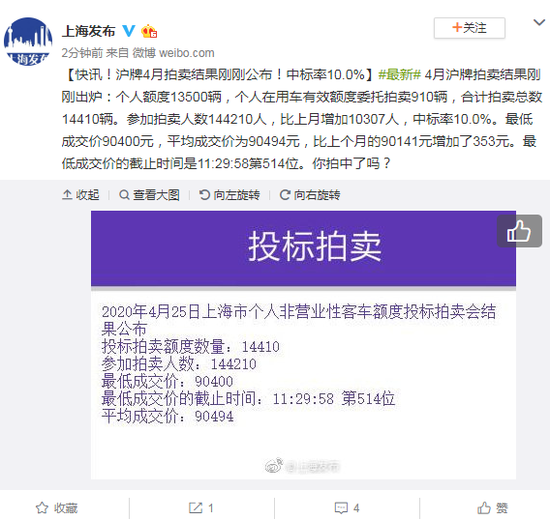 结果刚刚公布中标率1彩票代理00%,彩票代理图片