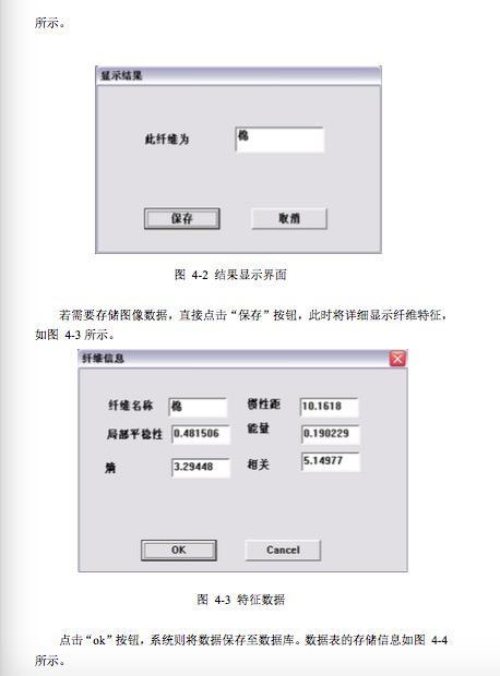 李庆昆论文第四章所列图例截图