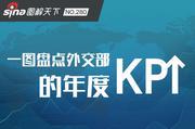 一图盘点外交部的年度KPI