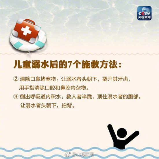 儿童溺水急救知识