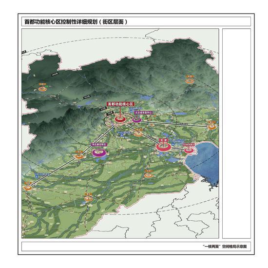 """""""一核两翼""""空间格局示意图。北京市规划自然资源委供图"""