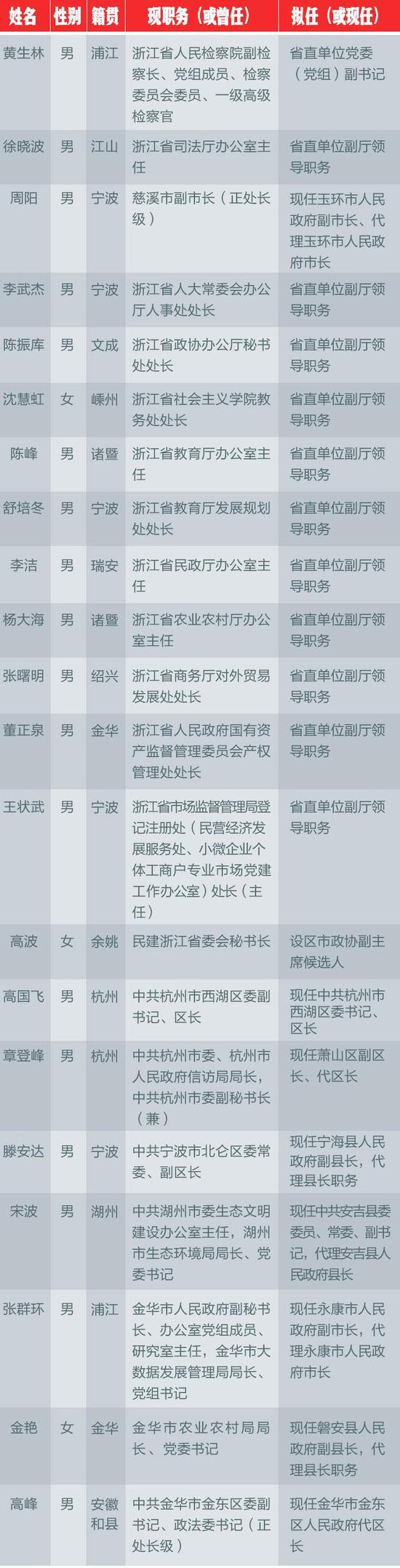 uedbet官网彩票·接待游客847.31万人次 国庆期间昆明揽金54.96亿