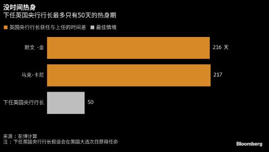 """新威尼斯人真人网投 中国足球的最低谷还没有来,年轻球员不愿留洋""""吃苦"""""""
