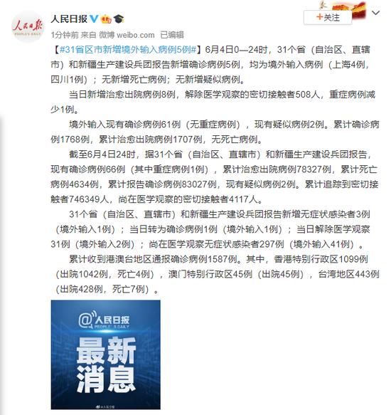6月4日31省区市新增境外输入病例5例图片