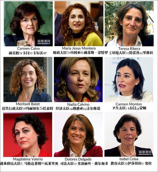 """""""女性主义内阁""""是为向三八节女性大罢工致敬"""