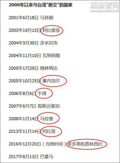 2000年来与台湾断交的国家 澎湃新闻报道截图