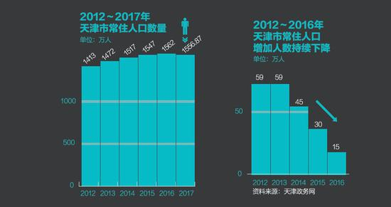 2005gdp增速_价格波动如何影响经济?一季度安徽名义GDP增速全国第一