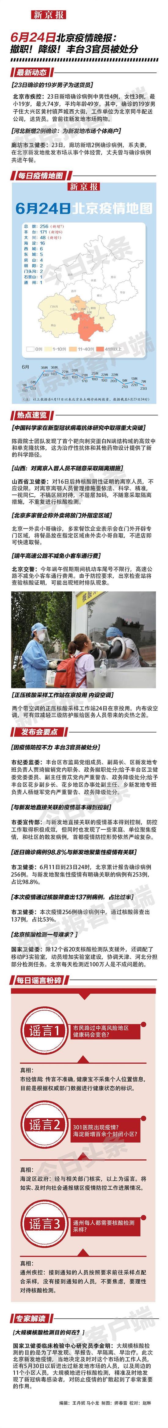 一图速览:6月24日北京疫情晚报图片