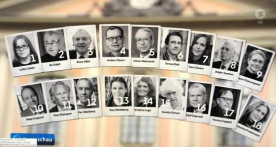 担任诺贝尔文学奖评委的18位院士