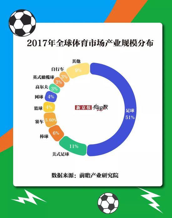 篮球和足球 谁是中国第一大运动?