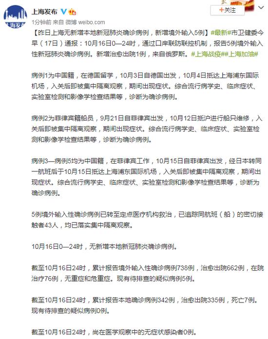 上海无新增本地新冠肺炎确诊病例,新增境外输入5例