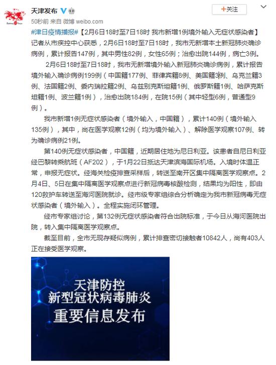 6日18时至7日18时 天津新增1例境外输入无症状感染者图片