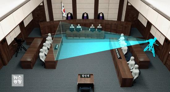 摄像机拍摄检察官席