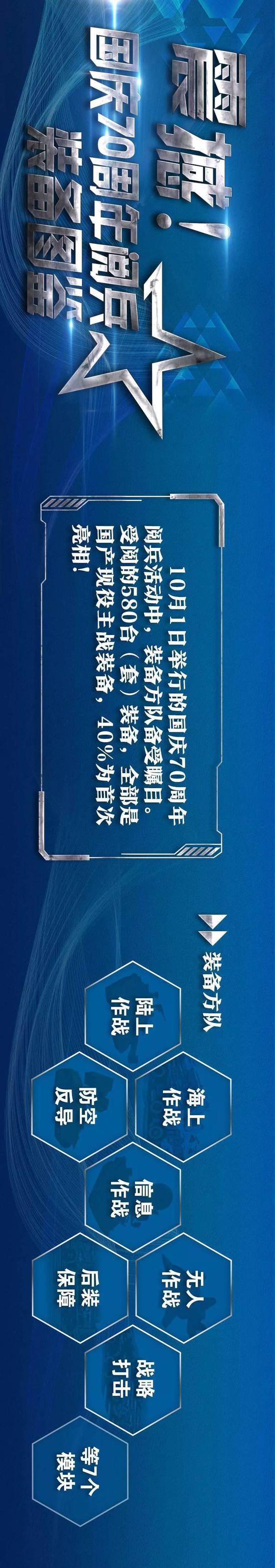 震撼国庆70周年阅兵装备图鉴(图)