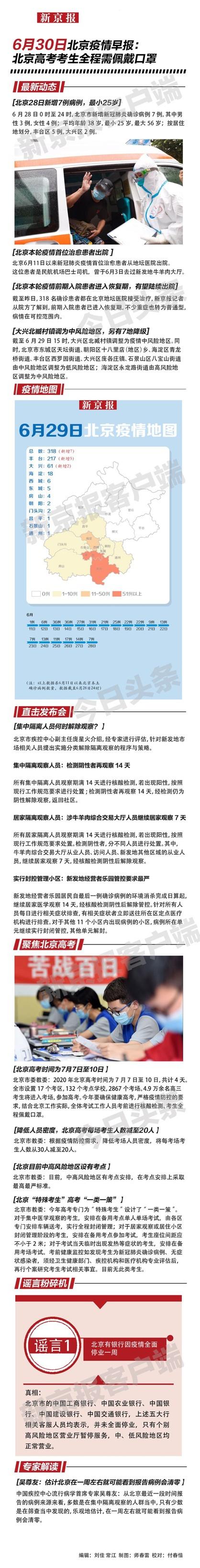 [天富官网]6月30日北京疫天富官网情早报图片