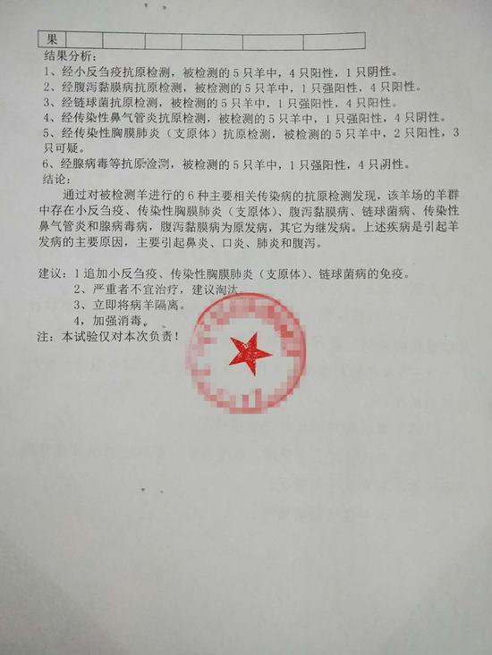 包头市养殖户张南(化名)2015年5月委托兽医送检当地私营动物医院后拿到的化验报告