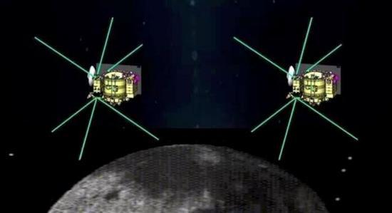 """两颗卫星组成的""""太空天文台"""" (图片来源于张锦绣等,详见注2)"""