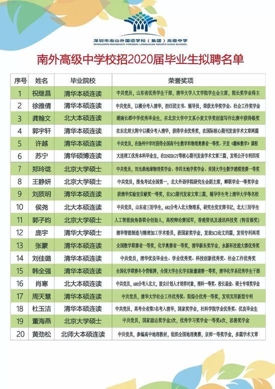 """利盈线上娱乐 - 广州上月治违548万平方米,未来将做到""""月月有通报""""!"""