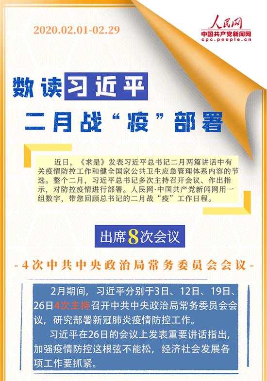 """图解:数读习近平二月战""""疫""""部署图片"""