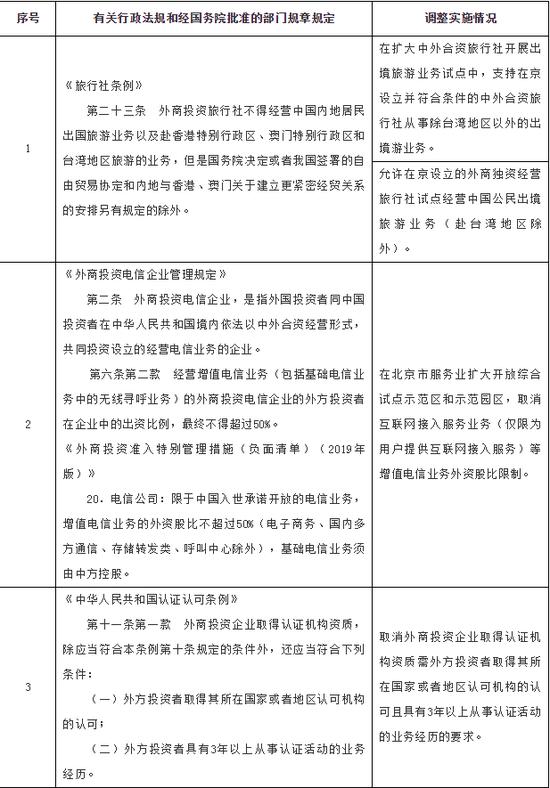 微信全民娱乐游戏有哪些,王嘉尔全新MV正式上线 勾勒不同阶段情绪与状态