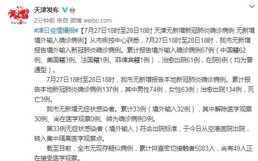 「赢咖3招商」28日18时天津无新赢咖3招商增新图片