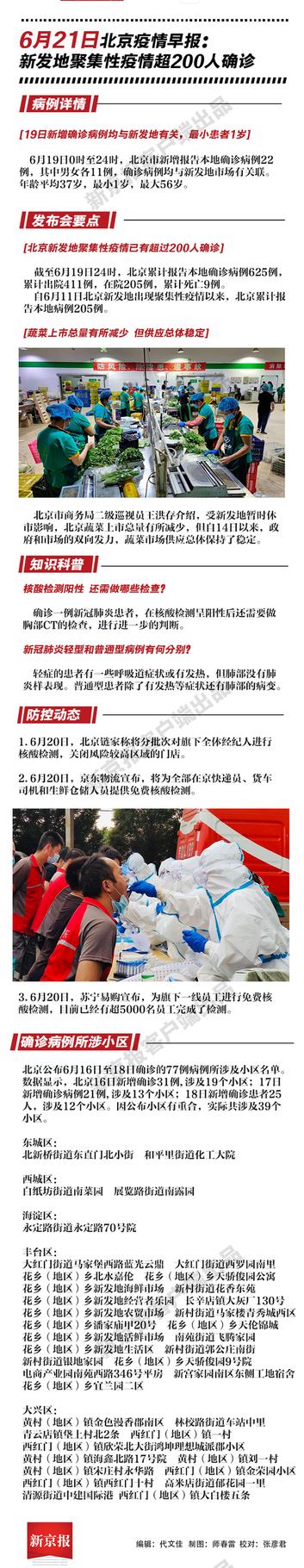 高德注册:图速览│6月高德注册21日北京疫情早图片