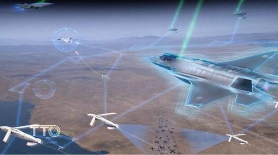 F-35隐身战机联网遥控小型无人机群攻击中国歼-20隐身战机的设想图。
