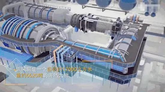 ▲央视视频公开的FL-62连续跨音速风洞CG示意图(央视新闻)