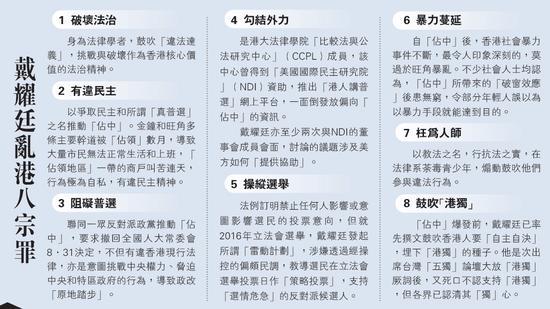 港媒列举戴耀廷八宗罪(图:大公网)