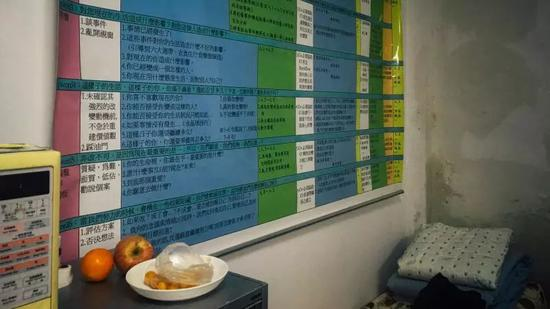 接线室内部环境:一个微波炉,一张小床,一张贴在墙上的工作守则。