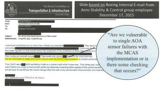 波音听证会材料披露:工程师曾警告需要备用系统|听证会