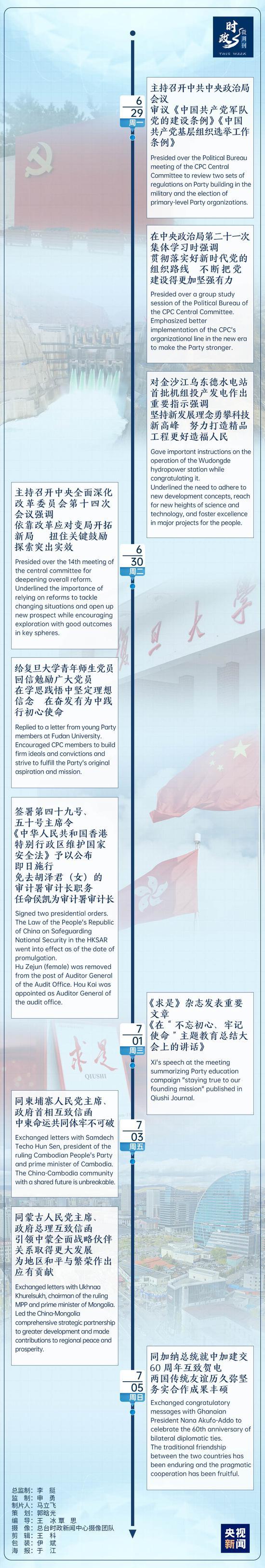 习近平的一周(6月29日—7月5日)图片