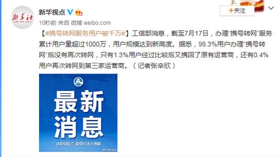 「杏悦」携号转网服务用户破千万杏悦图片