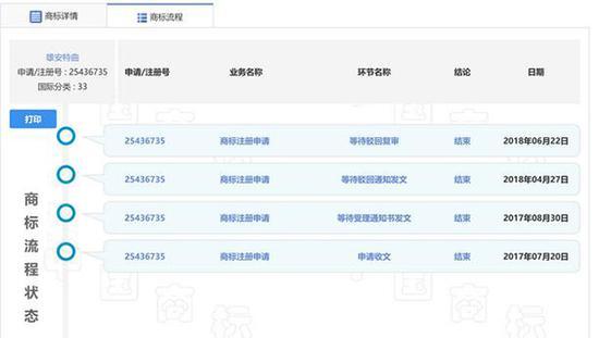 """在售""""雄安特曲""""公司申请的该商标申请流程。 商标网截图"""