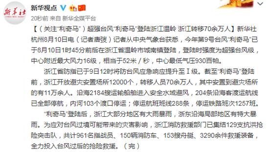 "<b>超强台风""利奇马""登陆浙江温岭 浙江转移70万人|浙江|温岭|利奇马</b>"
