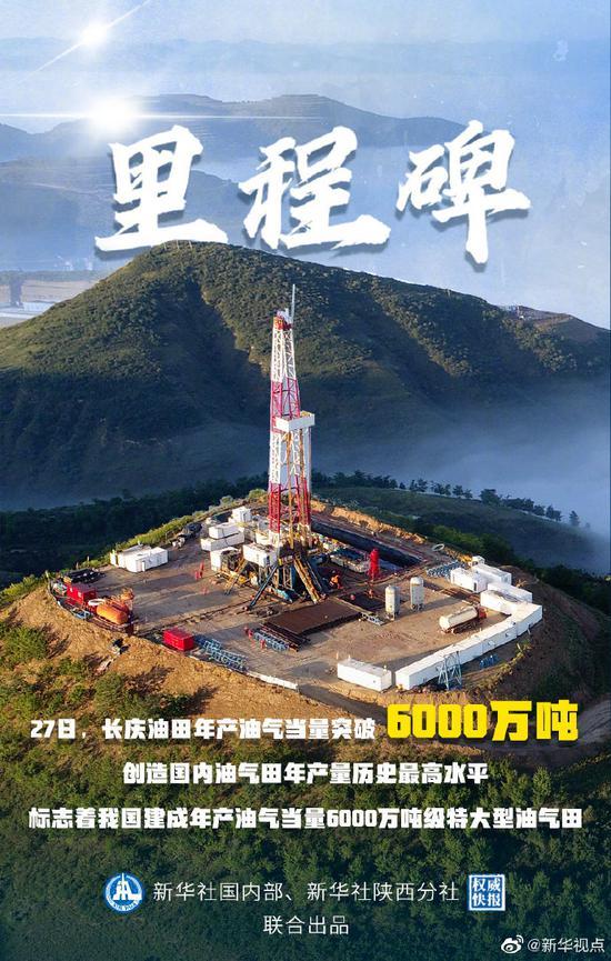 里程碑!我国建成年产油气当量6000万吨级特大型油气田图片