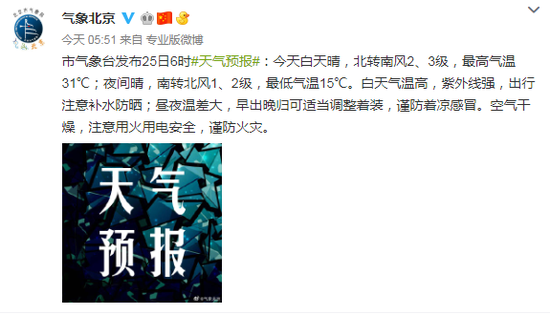北京今天白天气温高最高气温31℃