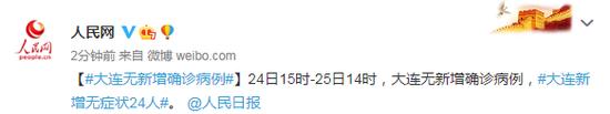 「杏悦」5时-2杏悦5日14时大连无新增确诊病图片
